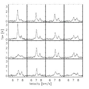 ARGUS data 2