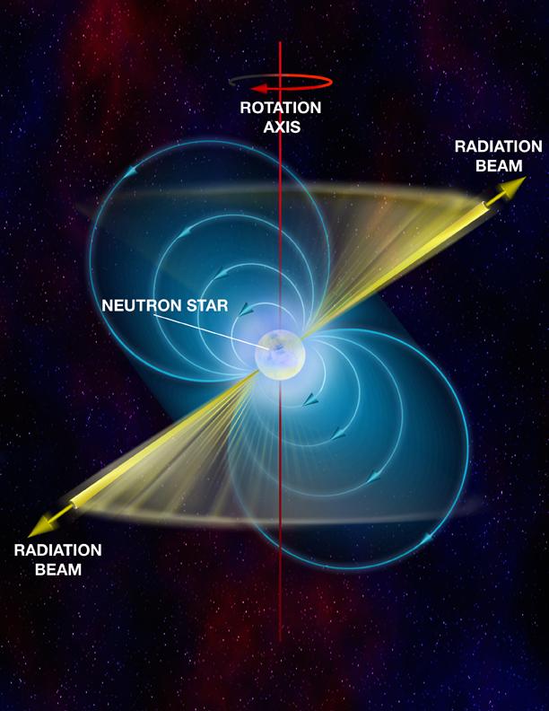 basic image of a pulsar
